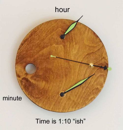 Roundex Wall Clock